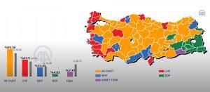خريطة الانتخابات ونتائجها في تركيا